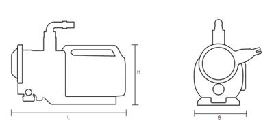 Wasserpumpen | AL-KO Gartenpumpe Maße